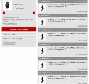 Polar Personal Trainer Summary View