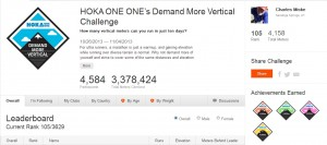 Hoka One One Demand More Vertical Challenge 4000 meter achievement