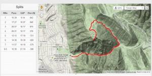 Squaw Peak map with Splits