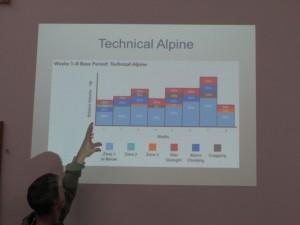Steve House Training Seminar: Steve explaining a slide with an example program