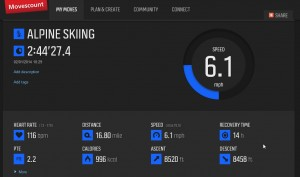 Skiing Cross Training Data: quick stats overview