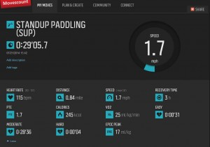 Movescount Stand Up Paddle Board Statistics Day One