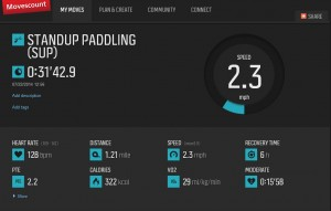 Movescount stats for Stand Up Paddle Board workout day two