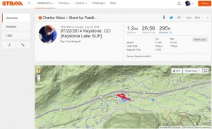 Stand Up Paddle Board stats from Strava